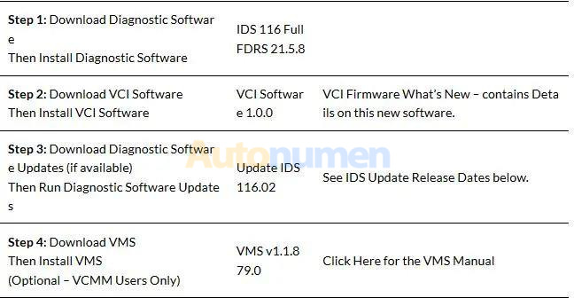 Ford Ids Vmware Download Ford Mazda Ids V113 Free Download And Win7 Native Install Obdexpress Co Uk Official Blog-1 (2)