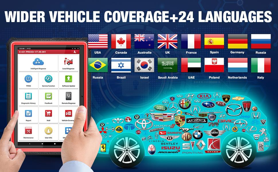 2021-Newest-Version-LAUNCH-X431-PRO3S+-SCAN-TOOL-OVER-200000+-Vehicle-Coverage