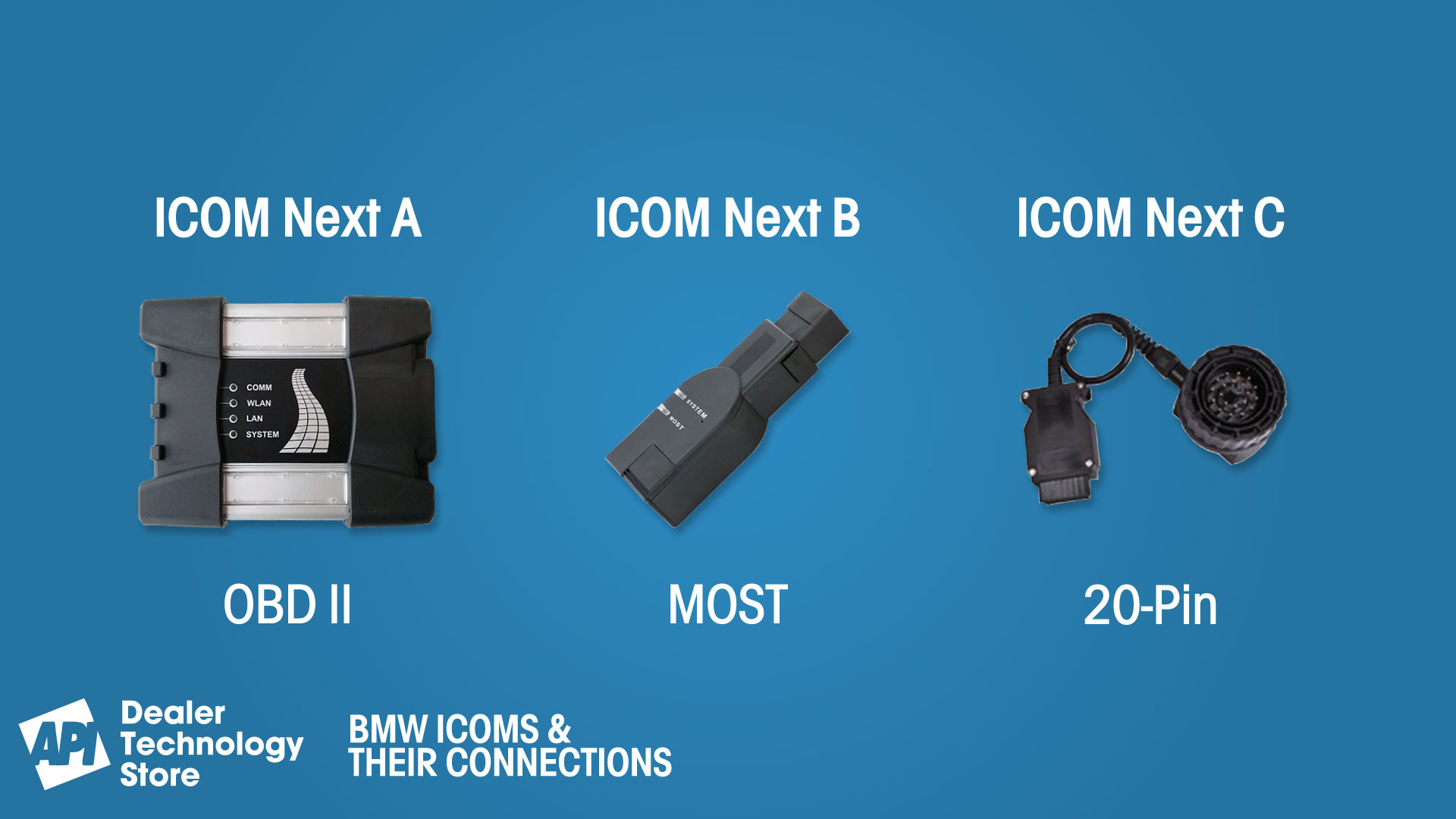 Diagnose-and-Program-Vehicles-with-Genuine-BMW-Tools-1