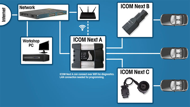bmw-icom-next-2