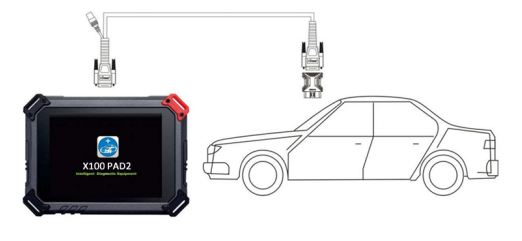 xtool-x-100-pad-2-OBD2-conenct-with-car-diagram